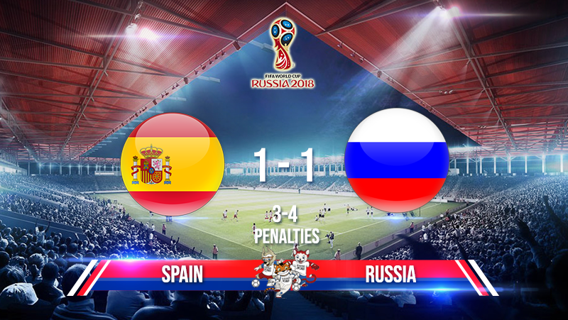 Spain 1-1 Russia (Penalties-3-4)