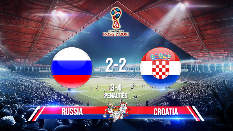 Russia 2-2 Croatia (Penalties 3-4)