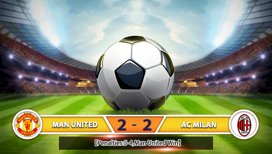 Manchester United 2-2 Ac Milan